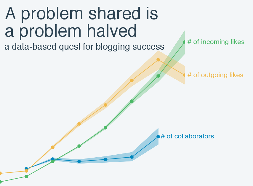 A problem shared is a problem halved