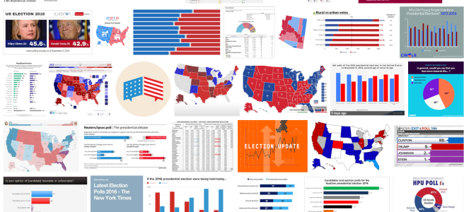 Screenshot: many images for the 2016 US elections