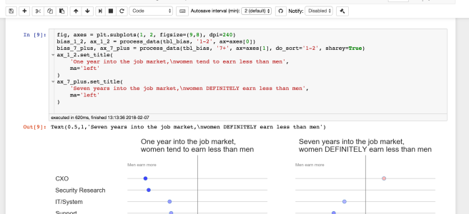 Screenshot of a Jupyter notebook with some code and a graph.