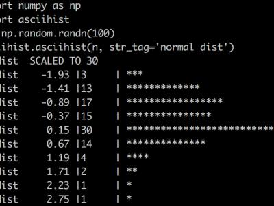 screenshot. Histogram created using ASCII characters