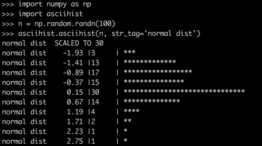 ASCII histograms are quick, easy to use and implement