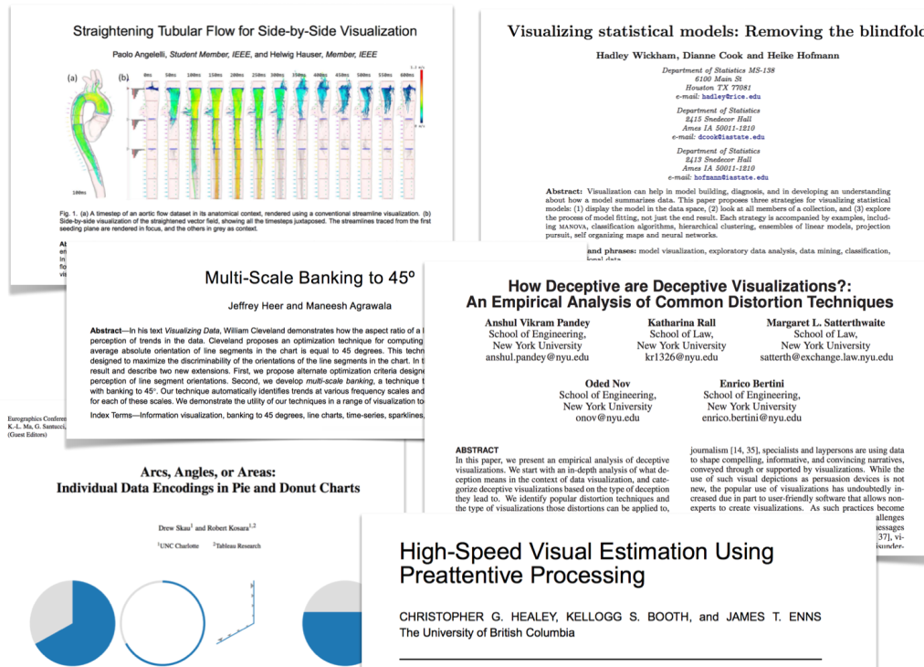 Three most common mistakes in data visualization and how to avoid them. Now, theslides
