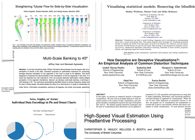 collage of data visualization paper headlines