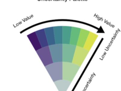 Value-Suppressing Uncertainty Palette