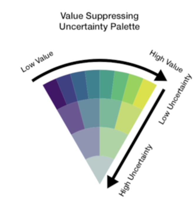 Value-Suppressing Uncertainty Palette