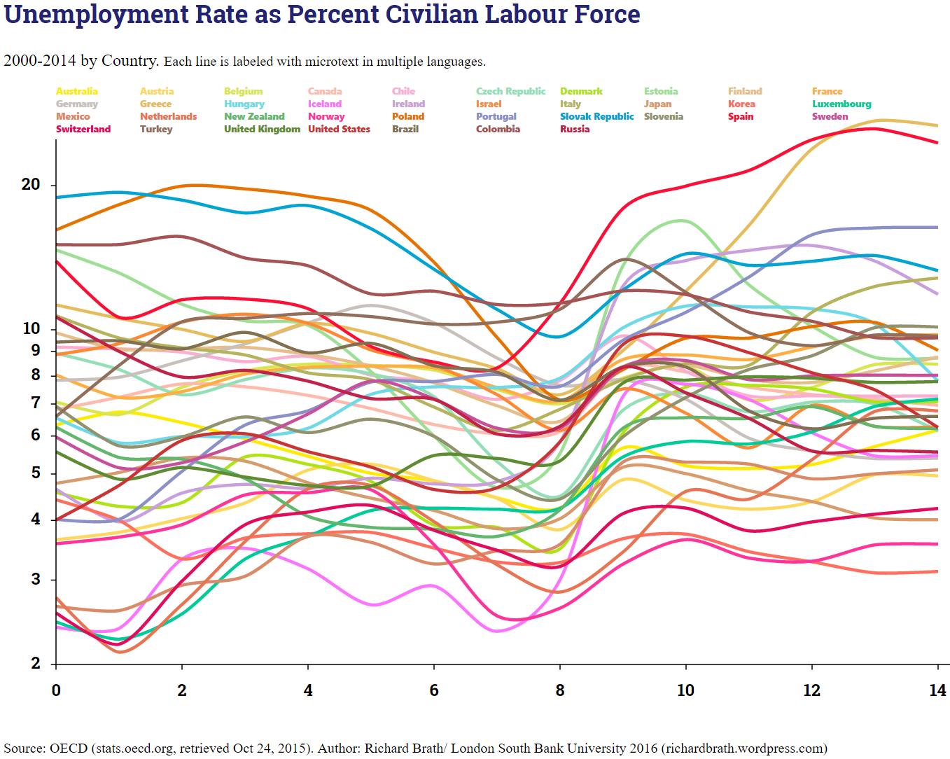 unemployment_plain