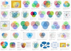 Screenshot of a Google image search showing many Venn diagrams