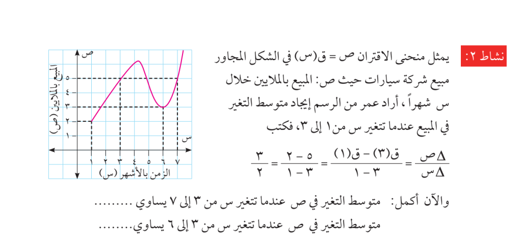 Screenshot: Arabic text, Arabic math notation and a graph