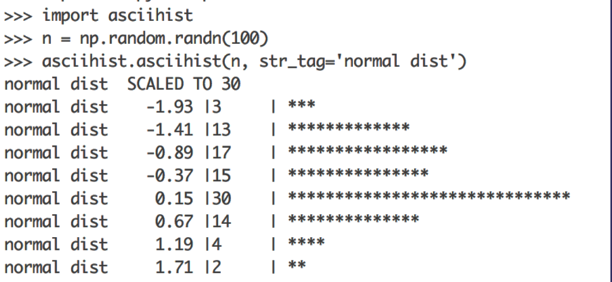 ASCII histograms are quick, easy to use and to implement