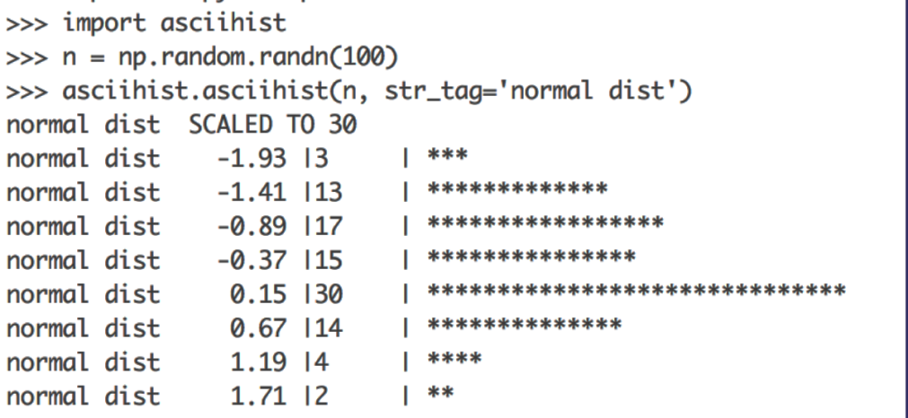 ASCII histograms are quick, easy to use and toimplement