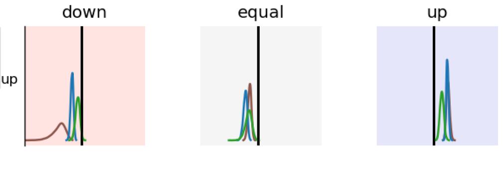 This how scientific satisfaction lookslike